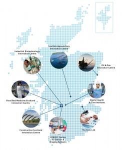 Scotlands_Innovation_Centres